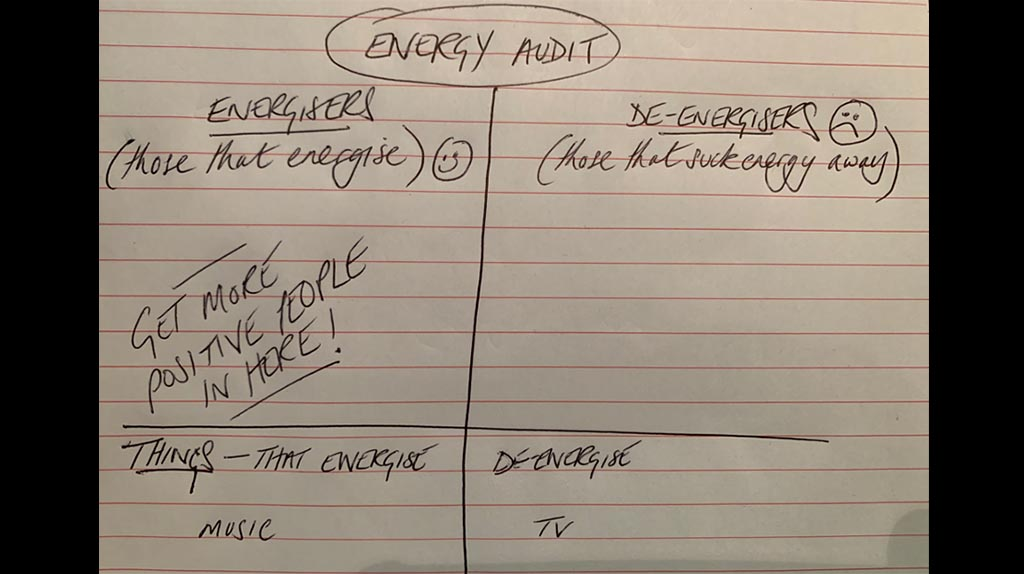 Billy Dixon's 'Energy audit'. Let's get more in the left hand columns!